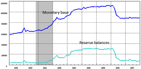 japan liquidity trap Some economists argue that the us is in a liquidity trap but not everybody agrees.